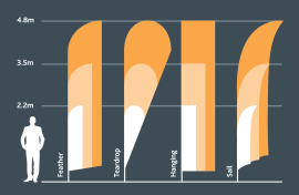 flagbanners_diagram
